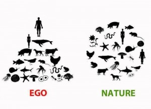 ego and nature